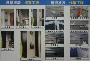 福岡市 東区 和白 古賀 福津 宗像 外壁塗装 屋根塗装 下塗り材 塗料 施工